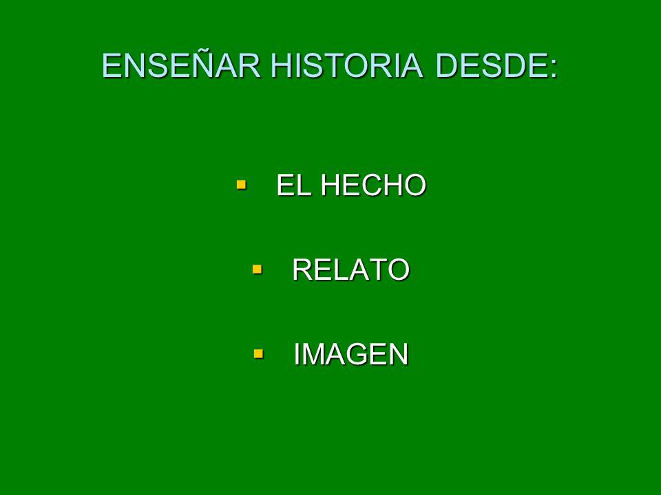 ENSEÑAR HISTORIA DESDE: EL HECHO EL HECHO RELATO RELATO IMAGEN IMAGEN