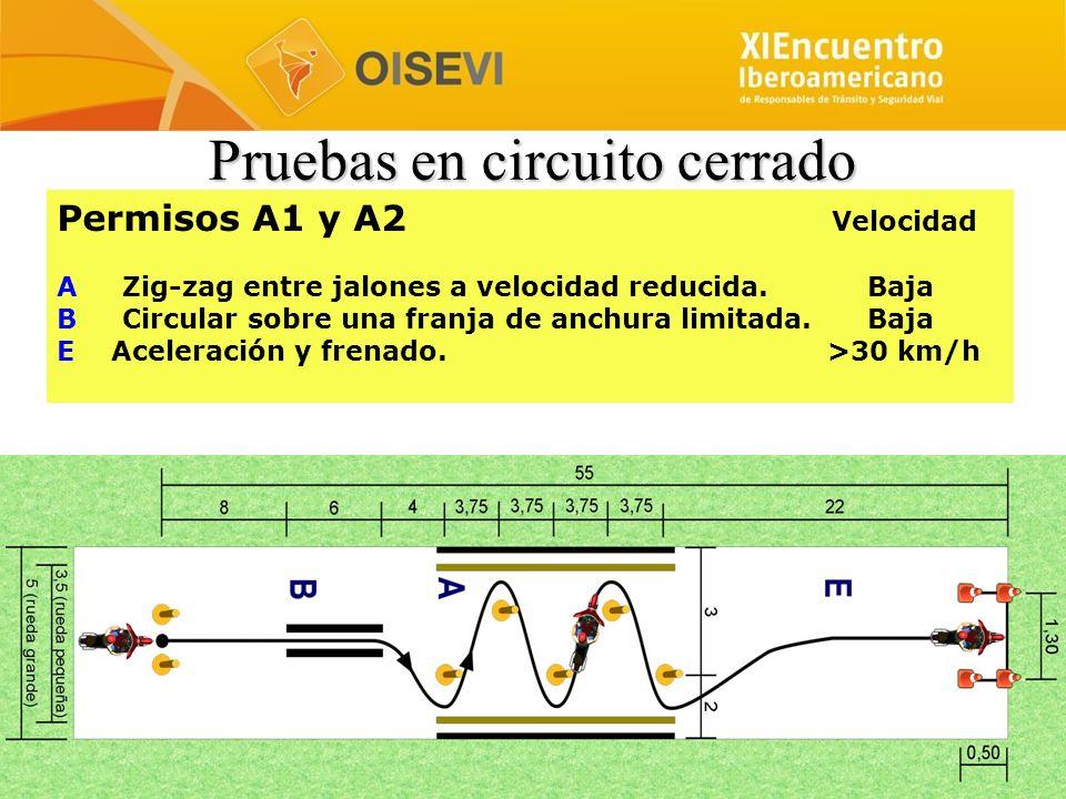 Pruebas en circuito cerrado Permisos A1 y A2 Velocidad A Zig-zag entre jalones a velocidad reducida. Baja B Circular sobre una franja de anchura limit