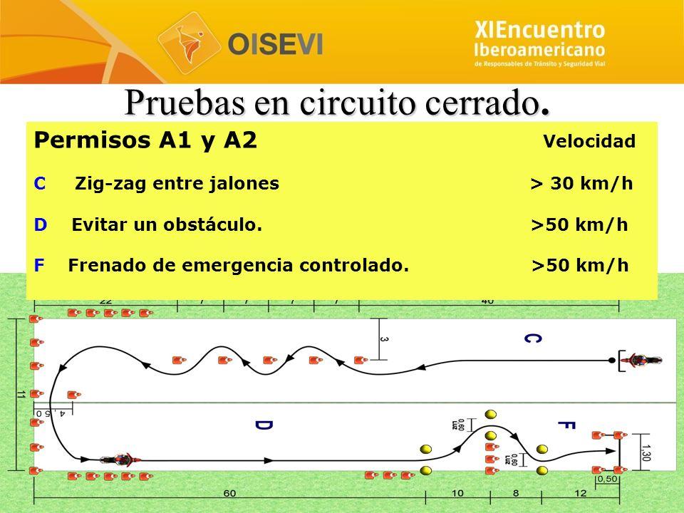 22 Pruebas en circuito cerrado. Permisos A1 y A2 Velocidad C Zig-zag entre jalones > 30 km/h D Evitar un obstáculo. >50 km/h F Frenado de emergencia c