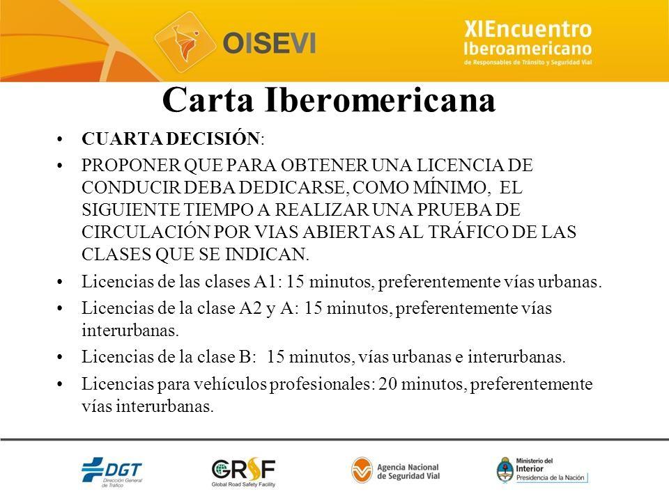 Carta Iberomericana CUARTA DECISIÓN: PROPONER QUE PARA OBTENER UNA LICENCIA DE CONDUCIR DEBA DEDICARSE, COMO MÍNIMO, EL SIGUIENTE TIEMPO A REALIZAR UN