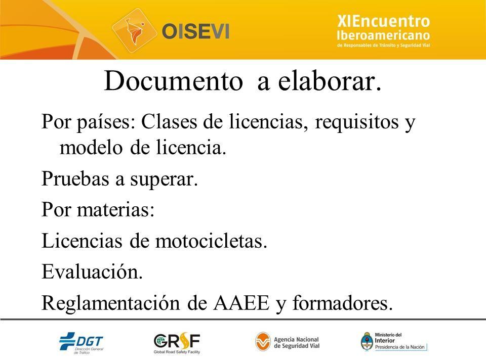 Documento a elaborar. Por países: Clases de licencias, requisitos y modelo de licencia. Pruebas a superar. Por materias: Licencias de motocicletas. Ev