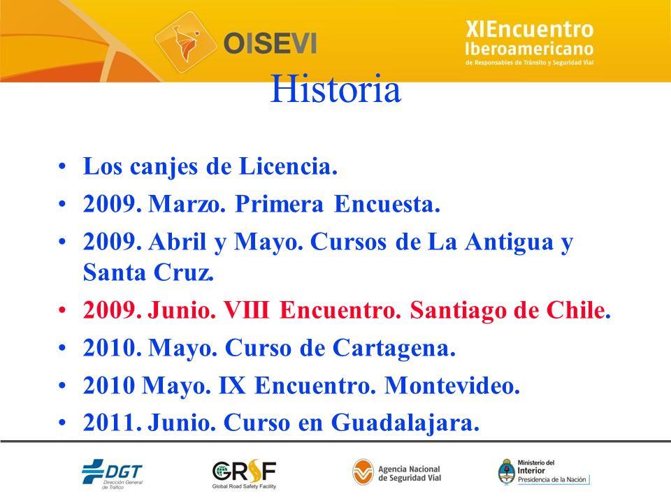 ADENDA a la Carta Iberoamericana sobre licencias de conducir.