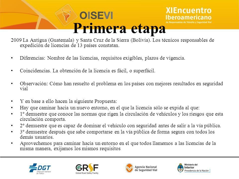 Primera etapa 2009 La Antigua (Guatemala) y Santa Cruz de la Sierra (Bolivia). Los técnicos responsables de expedición de licencias de 13 países const