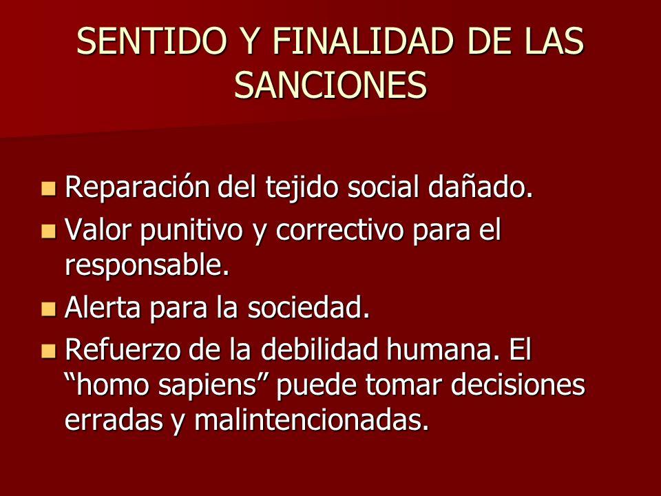 DESDE QUE EL HOMBRE ES HOMBRE: Persona-sociedad-valores-normas (leyes)- sanciones-AUTORIDAD.