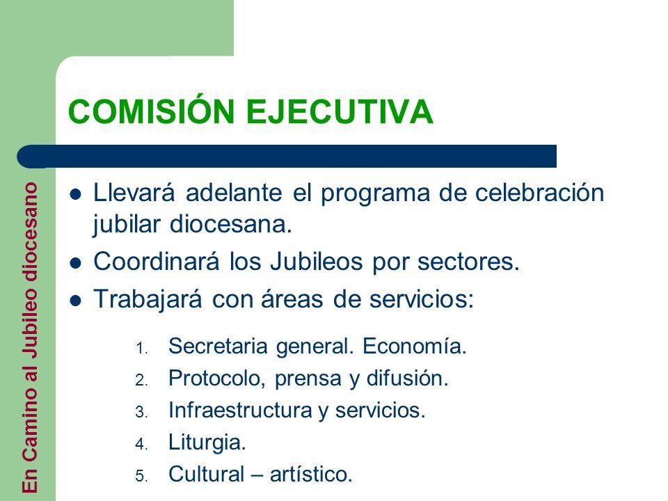 COMISIÓN EJECUTIVA Llevará adelante el programa de celebración jubilar diocesana. Coordinará los Jubileos por sectores. Trabajará con áreas de servici