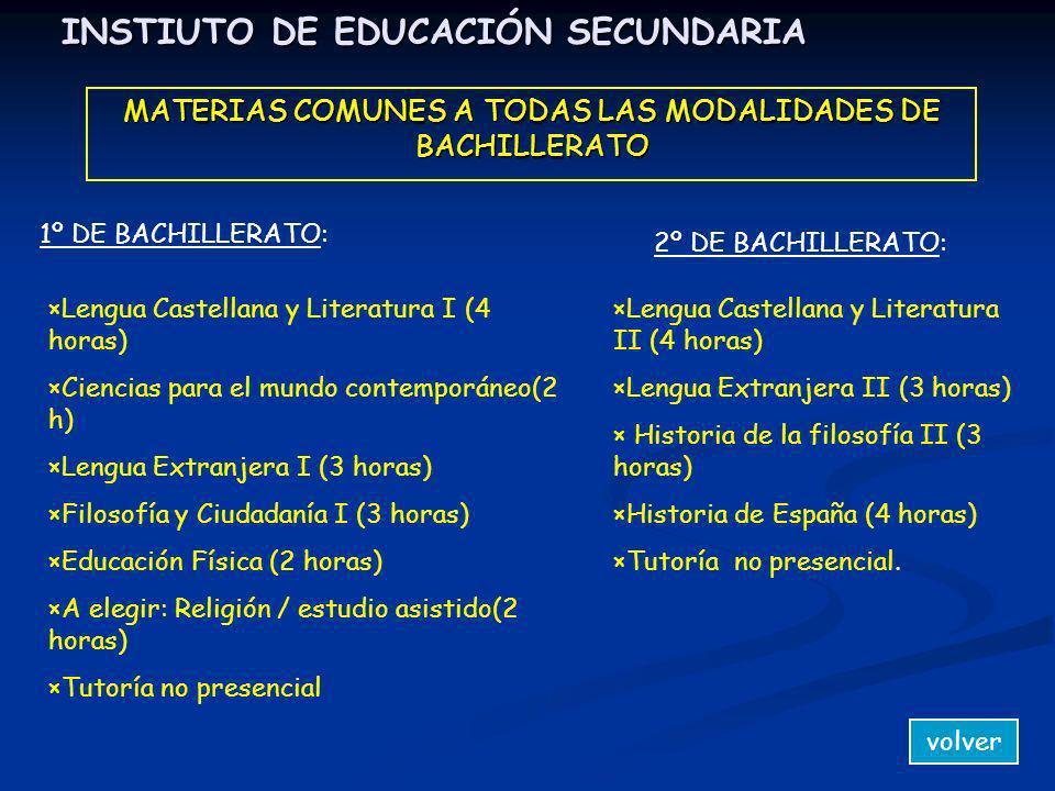 INSTIUTO DE EDUCACIÓN SECUNDARIA 1º DE BACHILLERATO: volver MATERIAS COMUNES A TODAS LAS MODALIDADES DE BACHILLERATO ×Lengua Castellana y Literatura I (4 horas) ×Ciencias para el mundo contemporáneo(2 h) ×Lengua Extranjera I (3 horas) ×Filosofía y Ciudadanía I (3 horas) ×Educación Física (2 horas) ×A elegir: Religión / estudio asistido(2 horas) ×Tutoría no presencial 2º DE BACHILLERATO: ×Lengua Castellana y Literatura II (4 horas) ×Lengua Extranjera II (3 horas) × Historia de la filosofía II (3 horas) ×Historia de España (4 horas) ×Tutoría no presencial.