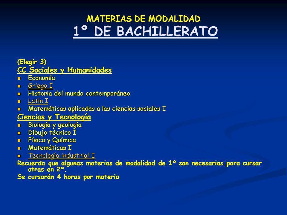 MATERIAS DE MODALIDAD MATERIAS DE MODALIDAD 1º DE BACHILLERATO (Elegir 3) CC Sociales y Humanidades Economía Economía Griego I Griego I Griego I Grieg