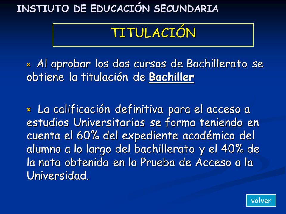 INSTIUTO DE EDUCACIÓN SECUNDARIA TITULACIÓN volver × Al aprobar los dos cursos de Bachillerato se obtiene la titulación de Bachiller × La calificación