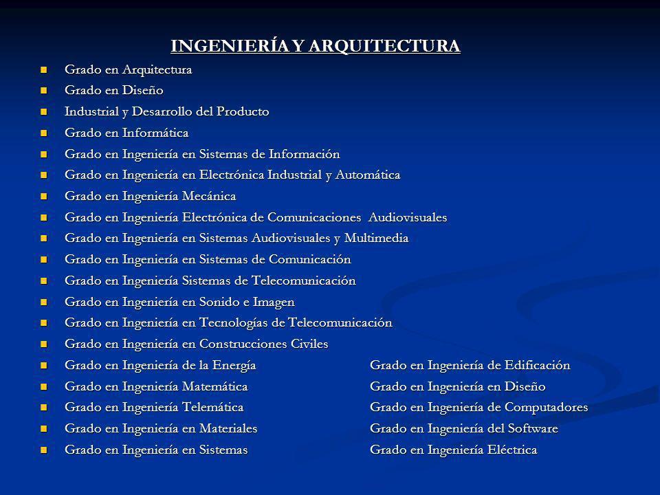 INGENIERÍA Y ARQUITECTURA Grado en Arquitectura Grado en Arquitectura Grado en Diseño Grado en Diseño Industrial y Desarrollo del Producto Industrial
