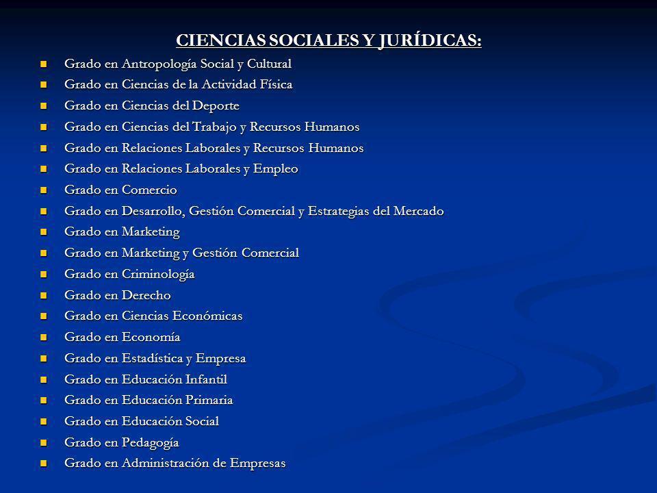 CIENCIAS SOCIALES Y JURÍDICAS: Grado en Antropología Social y Cultural Grado en Antropología Social y Cultural Grado en Ciencias de la Actividad Físic