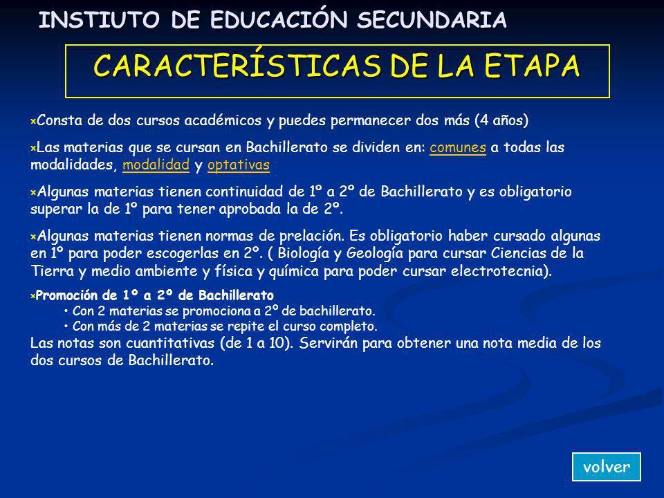 INSTIUTO DE EDUCACIÓN SECUNDARIA × Consta de dos cursos académicos y puedes permanecer dos más (4 años) × Las materias que se cursan en Bachillerato s