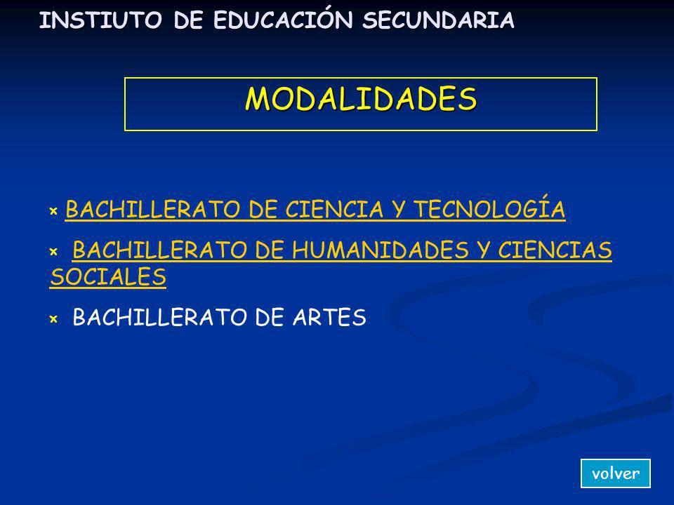 INSTIUTO DE EDUCACIÓN SECUNDARIA × BACHILLERATO DE CIENCIA Y TECNOLOGÍABACHILLERATOCIENCIA × BACHILLERATO DE HUMANIDADES Y CIENCIAS SOCIALESBACHILLERATO DE HUMANIDADES Y CIENCIAS SOCIALES × BACHILLERATO DE ARTES volverMODALIDADES