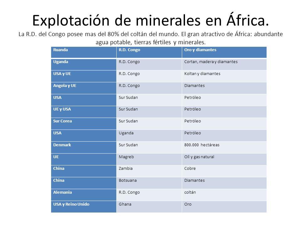 Explotación de minerales en África. La R.D. del Congo posee mas del 80% del coltán del mundo. El gran atractivo de África: abundante agua potable, tie