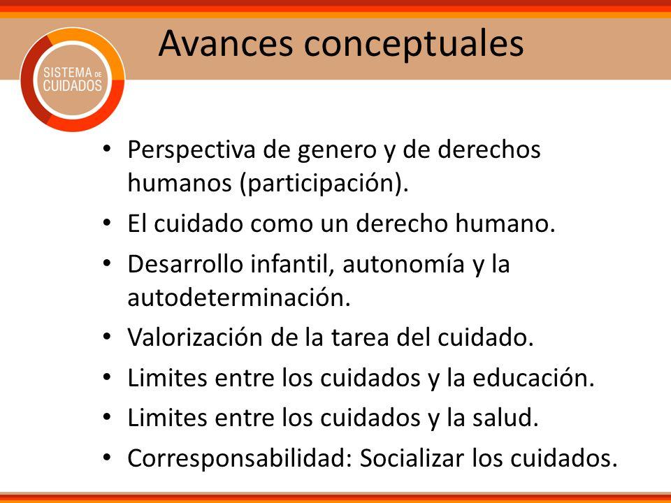 Avances conceptuales Perspectiva de genero y de derechos humanos (participación). El cuidado como un derecho humano. Desarrollo infantil, autonomía y