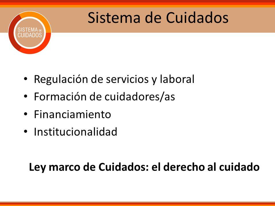 Sistema de Cuidados Regulación de servicios y laboral Formación de cuidadores/as Financiamiento Institucionalidad Ley marco de Cuidados: el derecho al