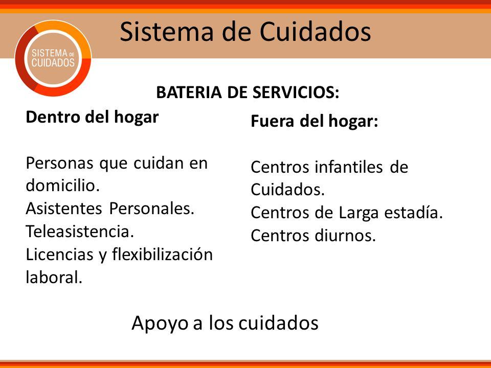 Sistema de Cuidados BATERIA DE SERVICIOS: Dentro del hogar Personas que cuidan en domicilio. Asistentes Personales. Teleasistencia. Licencias y flexib