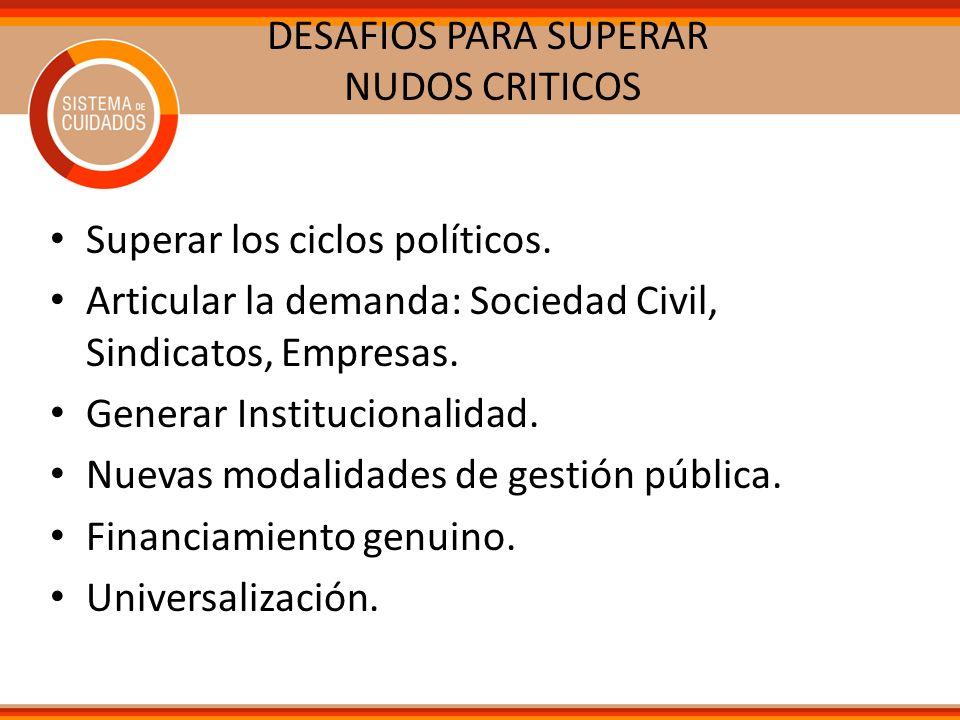 DESAFIOS PARA SUPERAR NUDOS CRITICOS Superar los ciclos políticos. Articular la demanda: Sociedad Civil, Sindicatos, Empresas. Generar Institucionalid