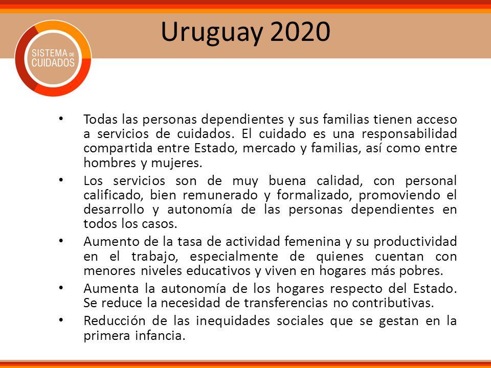Uruguay 2020 Todas las personas dependientes y sus familias tienen acceso a servicios de cuidados. El cuidado es una responsabilidad compartida entre