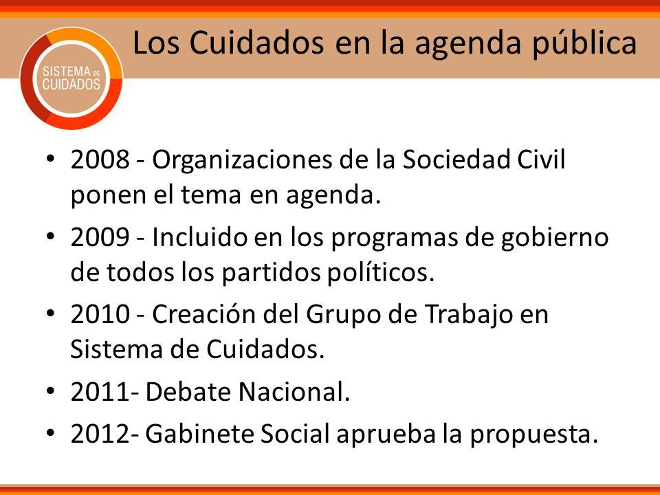 Los Cuidados en la agenda pública 2008 - Organizaciones de la Sociedad Civil ponen el tema en agenda. 2009 - Incluido en los programas de gobierno de