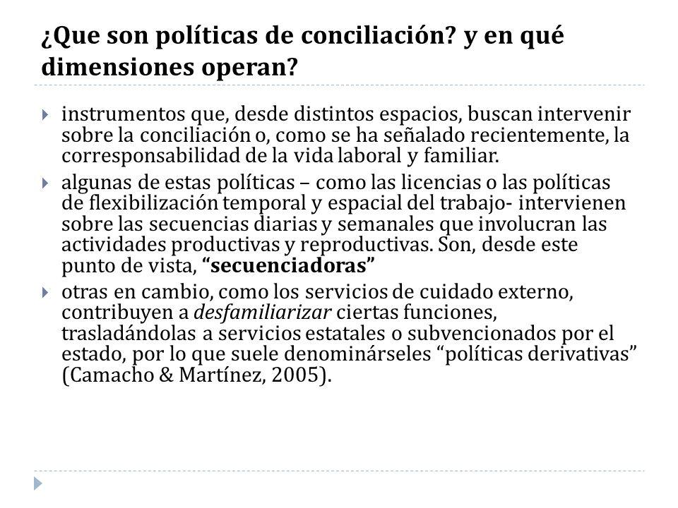 ¿Que son políticas de conciliación? y en qué dimensiones operan? instrumentos que, desde distintos espacios, buscan intervenir sobre la conciliación o