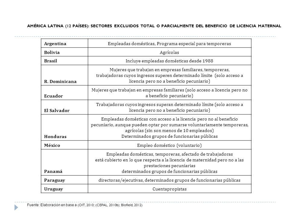 AMÉRICA LATINA (12 PAÍSES): SECTORES EXCLUIDOS TOTAL O PARCIALMENTE DEL BENEFICIO DE LICENCIA MATERNAL ArgentinaEmpleadas domésticas, Programa especia