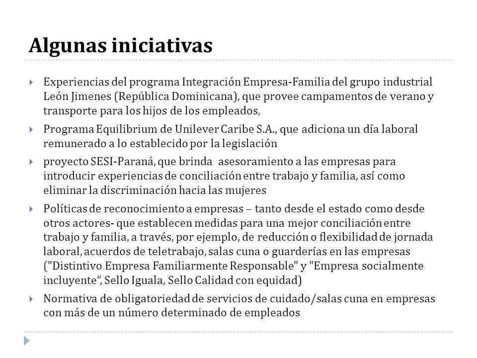 Algunas iniciativas Experiencias del programa Integración Empresa-Familia del grupo industrial León Jimenes (República Dominicana), que provee campame