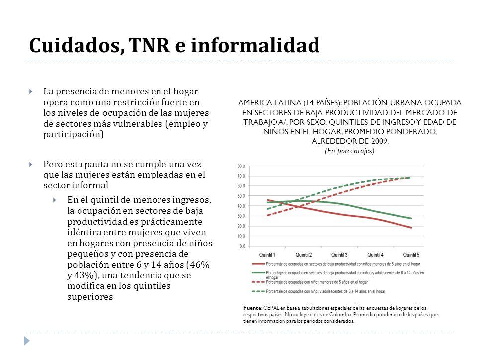 Arreglos laborales flexibles: una alerta (ii) Los mercados laborales latinoamericanos funcionan con altos niveles de precariedad e informalidad y las desigualdades de género en materia de ingresos, incidencia del desempleo, cotizaciones a la seguridad social y tasas de ocupación son todavía muy elevadas.