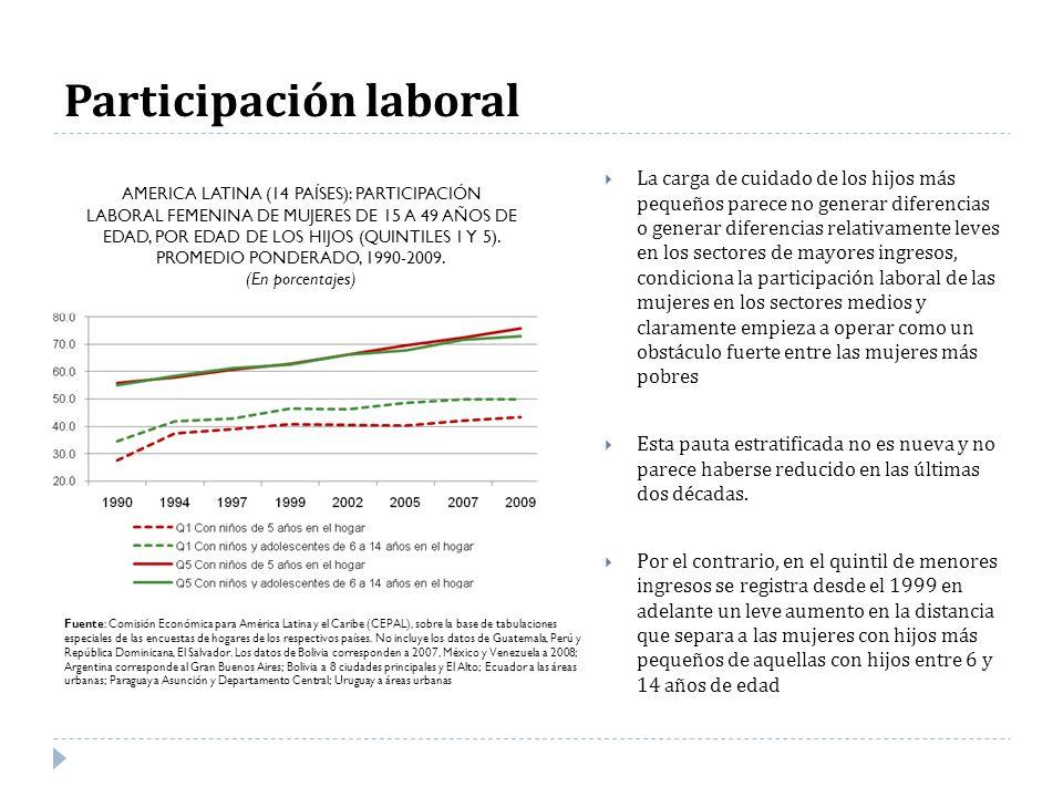 Participación laboral La carga de cuidado de los hijos más pequeños parece no generar diferencias o generar diferencias relativamente leves en los sec