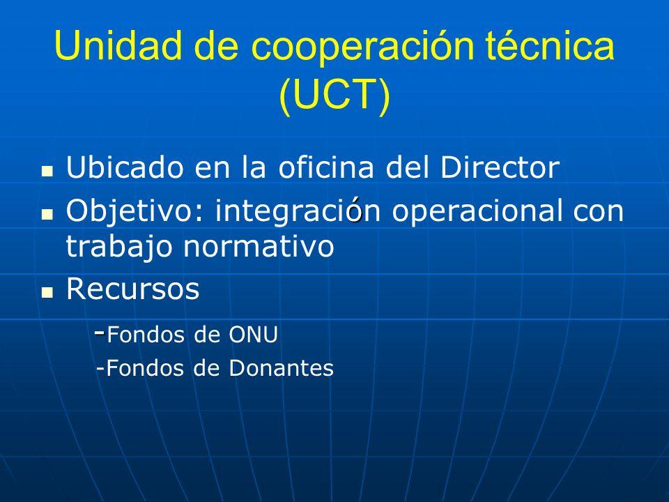 Unidad de cooperación técnica (UCT) Ubicado en la oficina del Director ó Objetivo: integración operacional con trabajo normativo Recursos - - Fondos d