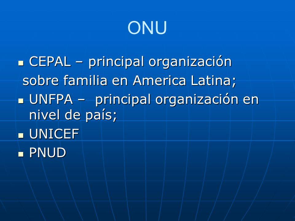 ONU CEPAL – principal organización CEPAL – principal organización sobre familia en America Latina; sobre familia en America Latina; UNFPA – principal