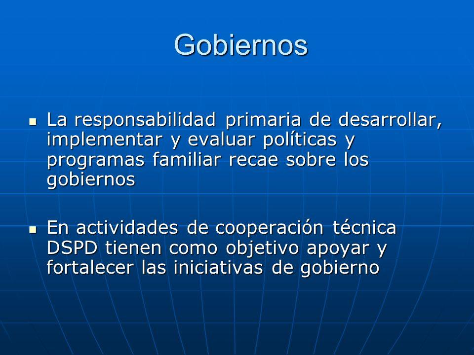 Gobiernos Gobiernos La responsabilidad primaria de desarrollar, implementar y evaluar políticas y programas familiar recae sobre los gobiernos La resp