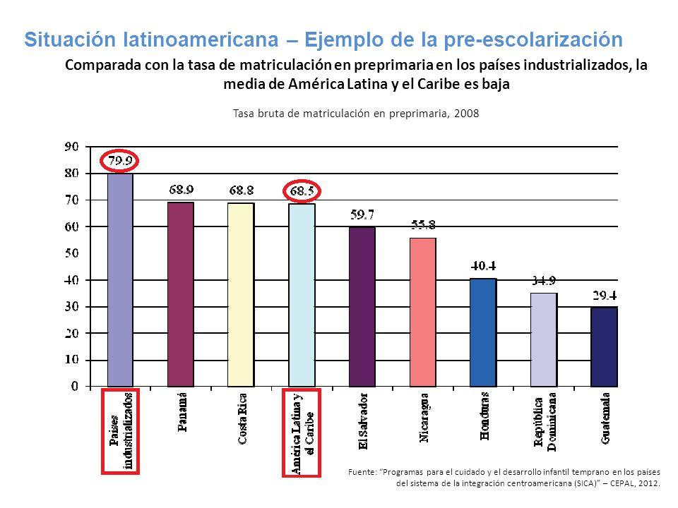 Situación latinoamericana – Ejemplo de la pre-escolarización Comparada con la tasa de matriculación en preprimaria en los países industrializados, la