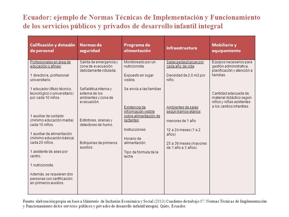 Calificación y dotación de personal Normas de seguridad Programa de alimentación Infraestructura Mobiliario y equipamiento Profesionales en área de ed