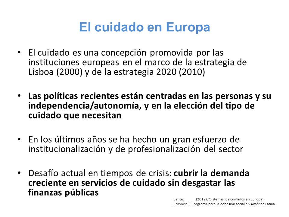 El cuidado en Europa El cuidado es una concepción promovida por las instituciones europeas en el marco de la estrategia de Lisboa (2000) y de la estra