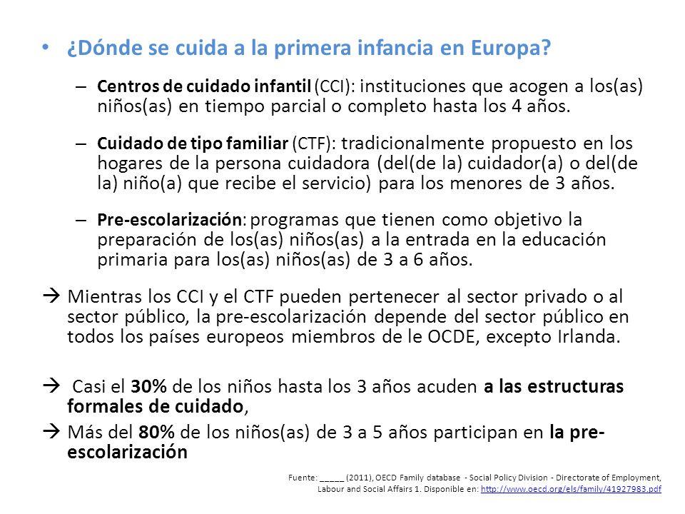 Normas de número de responsables por niño(a) menor de 6 años en los países europeos En los países europeos, el número de responsable por niño(a) menor de 2 años es inferior a las recomendaciones de la OCDE, salvo en Suecia y en Suiza.