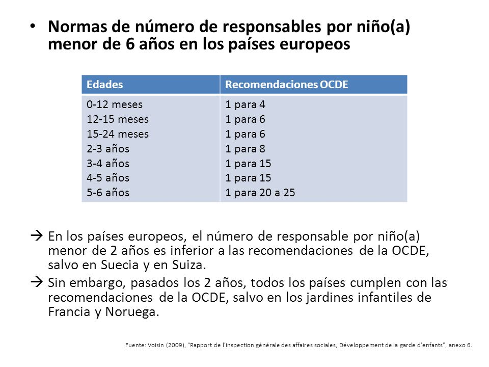 Requisitos exigidos para la habilitación de un lugar de cuidado para niños(as) menores de 3 años Requisitos como tamaño de los espacios según número de niños(as), y normas de sanidad y seguridad son muy variables de un país a otro para el cuidado de tipo familiar.