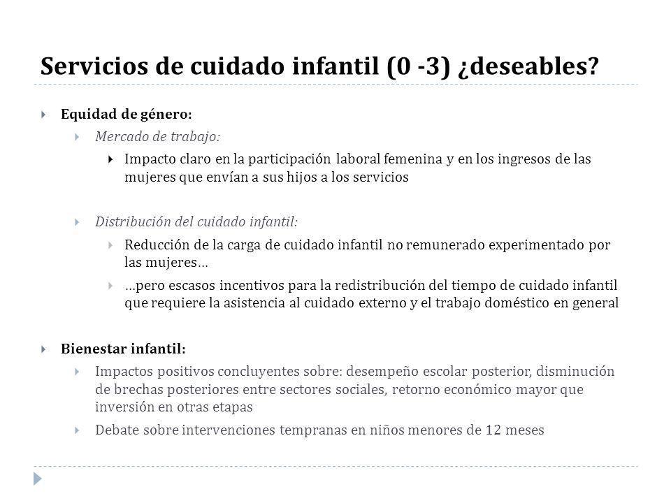 Servicios de cuidado infantil (0 -3) ¿deseables? Equidad de género: Mercado de trabajo: Impacto claro en la participación laboral femenina y en los in