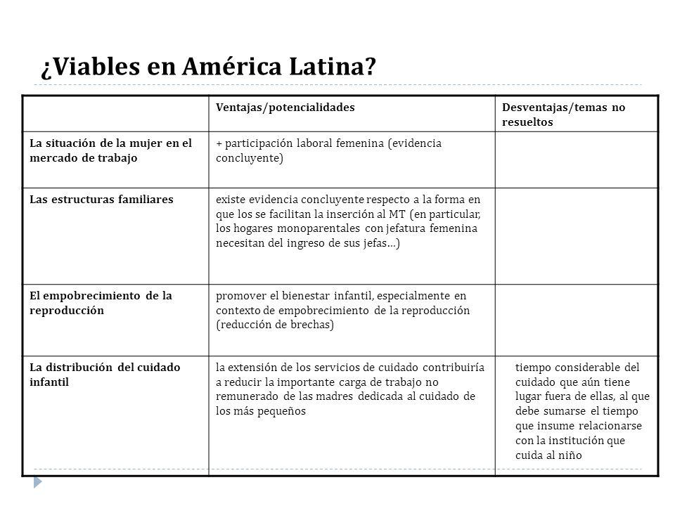 ¿Viables en América Latina.