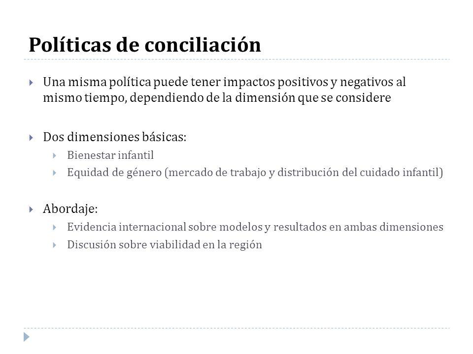 Políticas de conciliación Una misma política puede tener impactos positivos y negativos al mismo tiempo, dependiendo de la dimensión que se considere