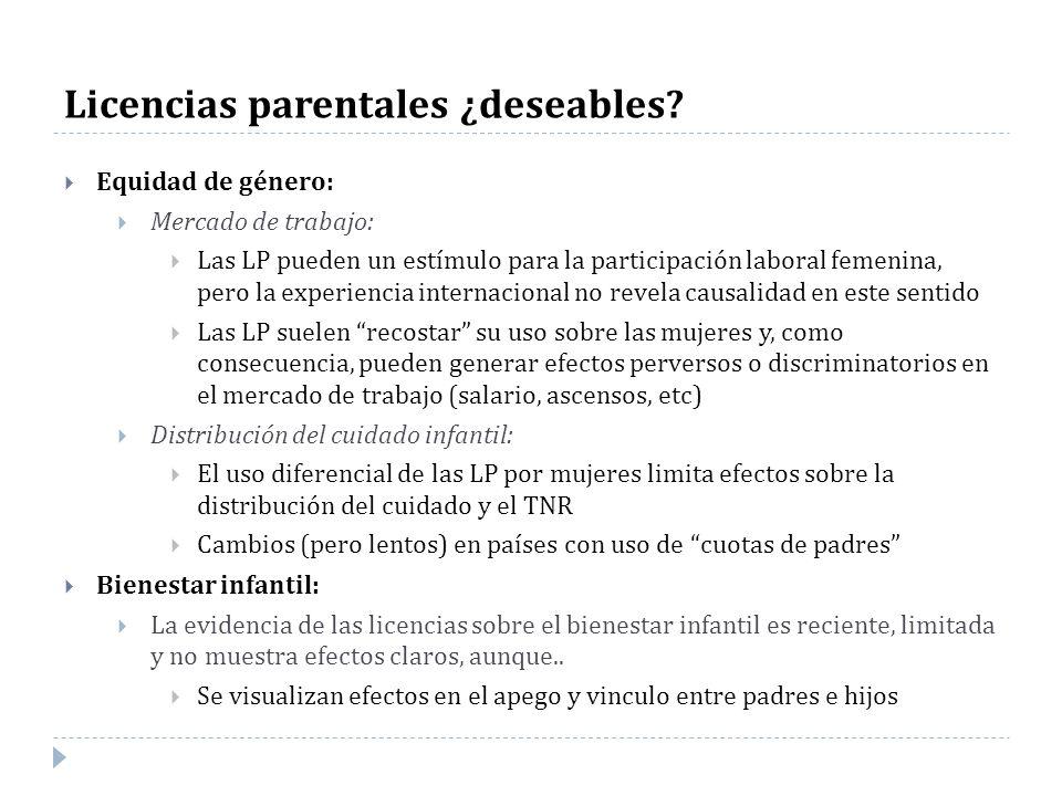 Licencias parentales ¿deseables? Equidad de género: Mercado de trabajo: Las LP pueden un estímulo para la participación laboral femenina, pero la expe