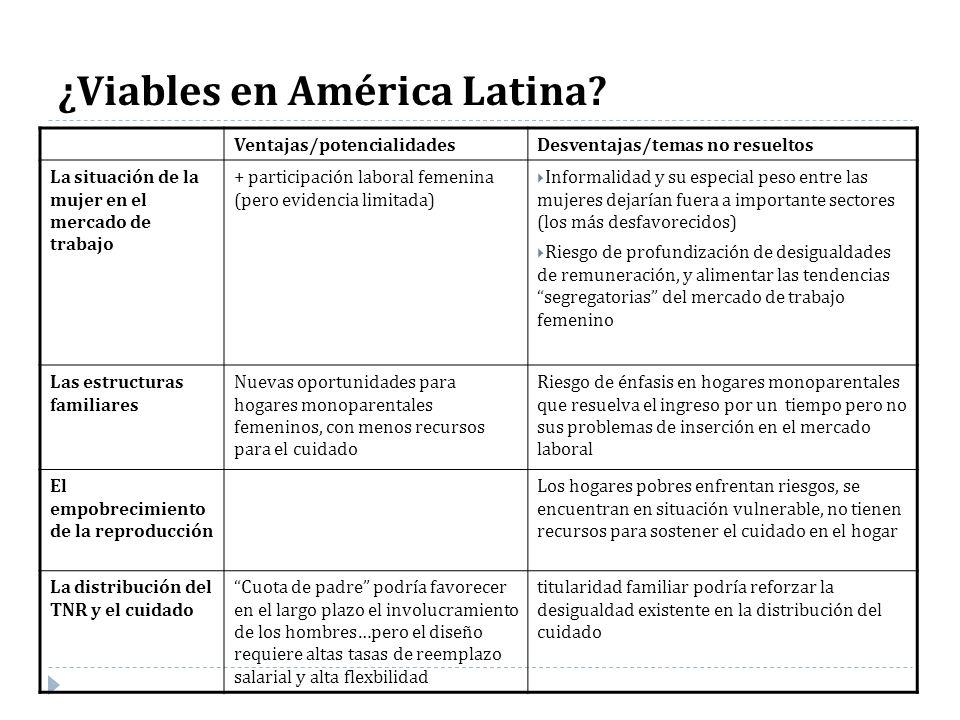 ¿Viables en América Latina? Ventajas/potencialidadesDesventajas/temas no resueltos La situación de la mujer en el mercado de trabajo + participación l