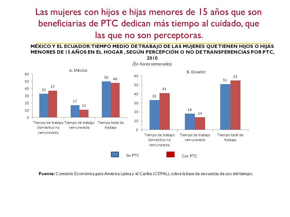 Sin PTC Con PTC Fuente: Comisión Económica para América Latina y el Caribe (CEPAL), sobre la base de encuestas de uso del tiempo. MÉXICO Y EL ECUADOR: