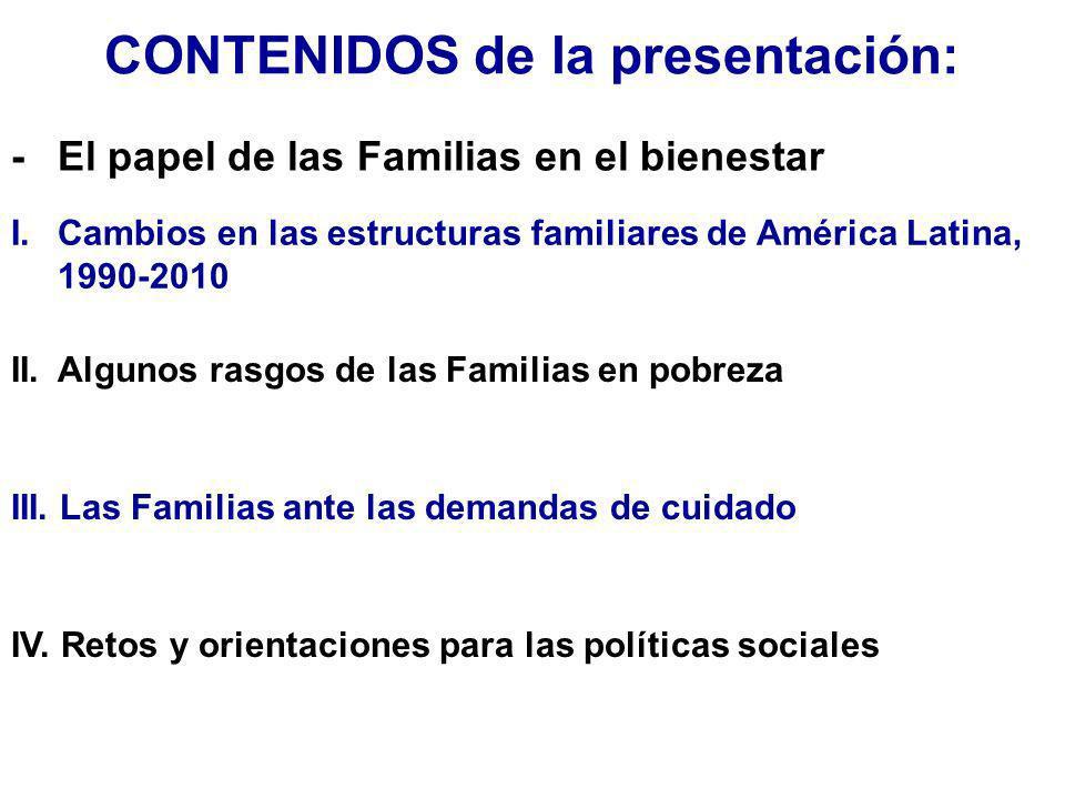 Mercados Estado Sociedad Civil Comunidad Familias LAS FAMILIAS CARGAN CON ESTAS FUNCIONES DE FORMA SUBSIDIARIA CUANDO ESTADO, MERCADO O SC NO OFRECEN ALTERNATIVAS DE DESARROLLO LAS FAMILIAS: UNA DE LAS CUATRO ESFERAS DEL ACCESO AL BIENESTAR, LA PROTECCIÓN Y EL CUIDADO FUNCIONES CRUCIALES PARA EL BIENESTAR: -Transmisión y acumulación de capital humano, social, cultural y de activos generadores de ingresos (propiedad, ahorro, crédito etc.) -Provisión de cuidados a dependientes (y no tan dependientes) -Provisión de seguridad y protección frente a diversos riesgos -Acceso a oportunidades para generar ingresos y realizar aspiraciones personales LAS POLÍTICAS DEBEN AYUDAR A ARTICULAR ESTAS FUNCIONES Y REDISTRIBUIR CARGAS, RECURSOS Y OPORTUNIDADES PARA PROMOVER EL BIENESTAR, EL GOCE EFECTIVO DE DERECHOS Y LA IGUALDAD