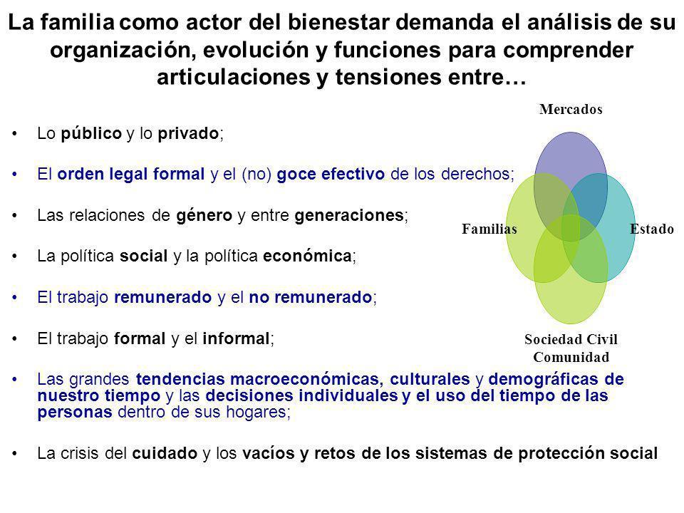 I. Cambios en las estructuras familiares de América Latina, 1990-2010