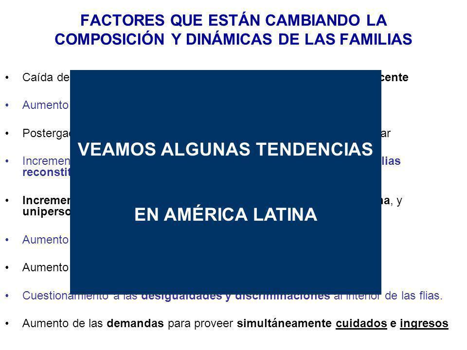 Los cambios observados son más o menos intensos, según el ingreso de los hogares AMÉRICA LATINA (18 PAÍSES): COMPOSICIÓN DE LOS QUINTILES 1 Y 5 SEGÚN TIPOLOGÍA DE FAMILIAS, CIRCA 1990-2010 (Promedio ponderado) Fuente: Comisión Económica para América Latina y el Caribe (CEPAL), sobre la base de tabulaciones especiales de las encuestas de hogares de los países.