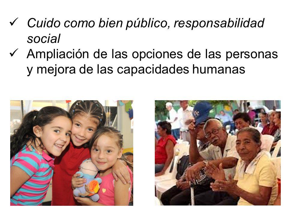 Cuido como bien público, responsabilidad social Ampliación de las opciones de las personas y mejora de las capacidades humanas