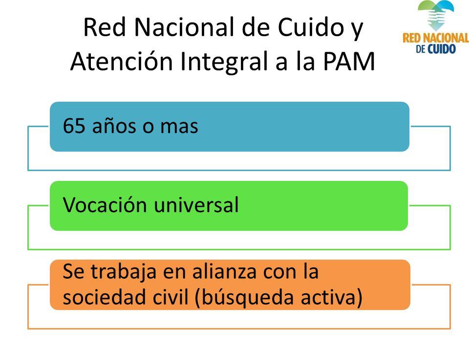 Red Nacional de Cuido y Atención Integral a la PAM 65 años o masVocación universal Se trabaja en alianza con la sociedad civil (búsqueda activa)