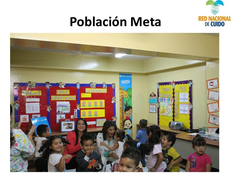Población Meta