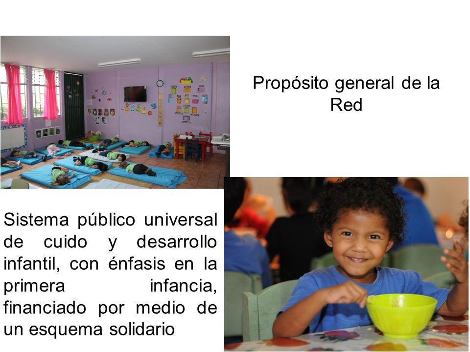 Sistema público universal de cuido y desarrollo infantil, con énfasis en la primera infancia, financiado por medio de un esquema solidario Propósito general de la Red