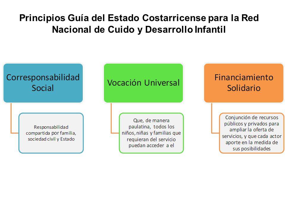 Principios Guía del Estado Costarricense para la Red Nacional de Cuido y Desarrollo Infantil